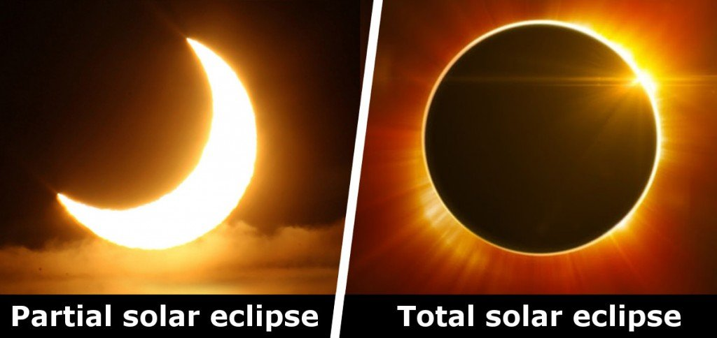 Partial-Solar-Eclipse-Total-Solar-Eclipse